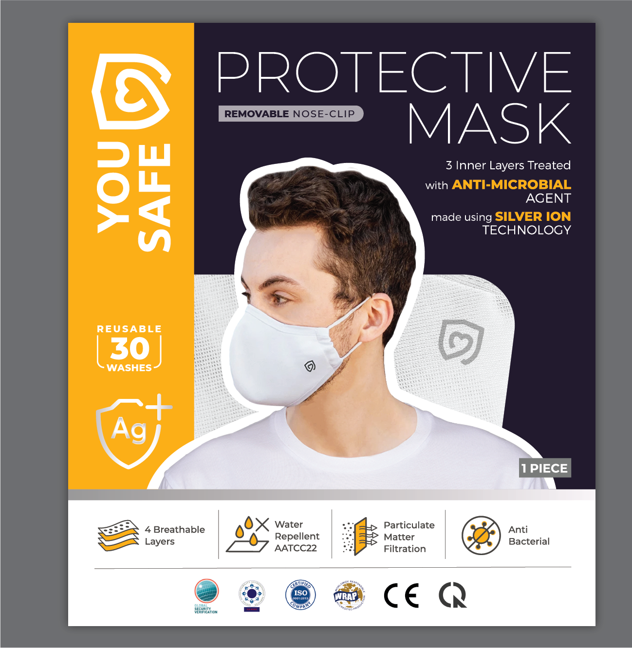 Thygesen's Protective Fabric Mask - How To Choose And Use A Mask During The Coronavirus Pandemic